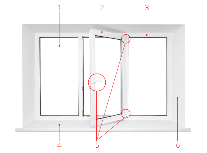 Iš ko susideda plastikinis langas?